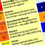 Ausbildungsinhalte zum Energetiker bei www.klang-bild.ao.at
